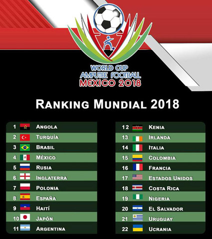 World Amputee Football Federation Home Page